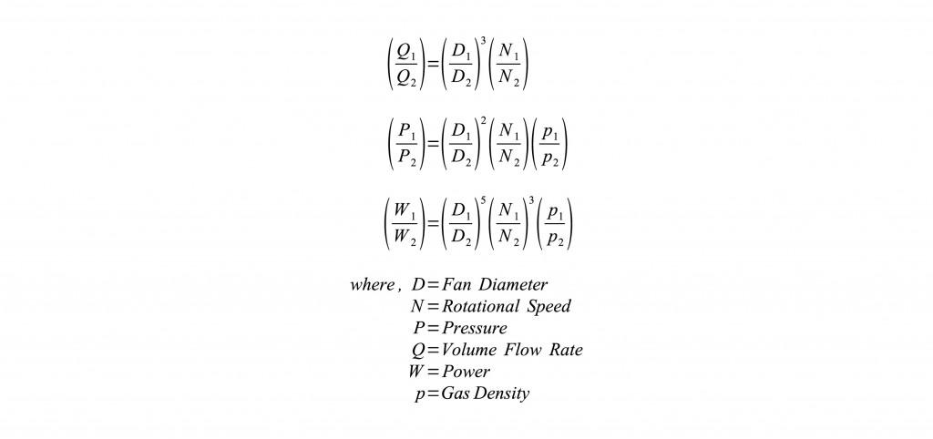 Fan Affinity Laws - Copy