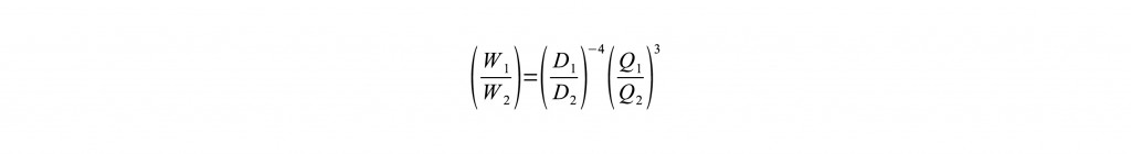 Fan Law Derivative - Copy