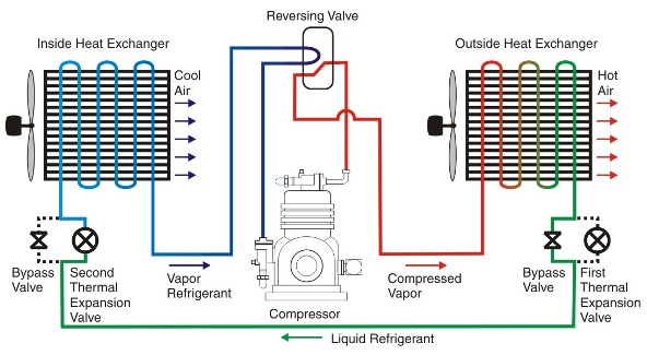 If you are considering a heat pump – AirScape Engineer's Blog Heat Pump Schematic on